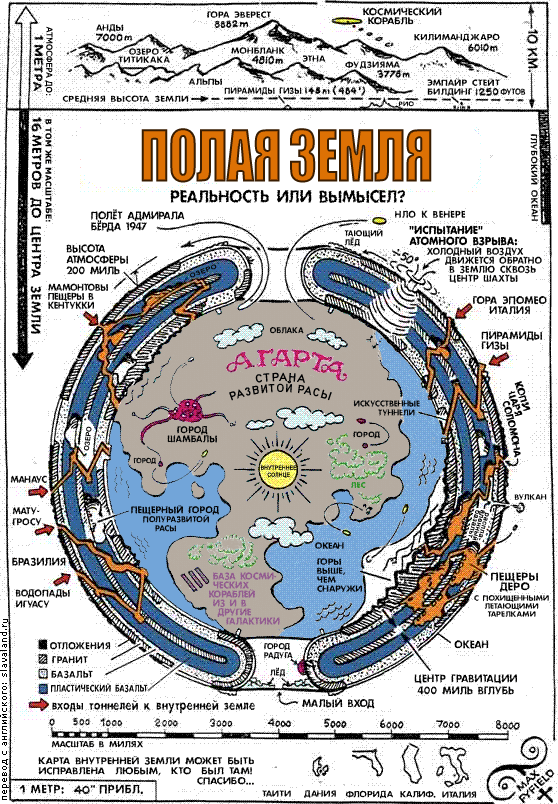 http://interwiki.info/images/The_hollow_earth_8.png